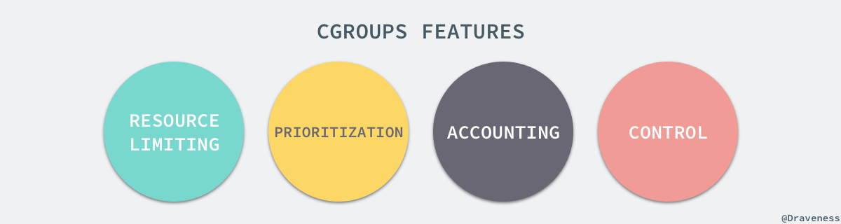 groups-features